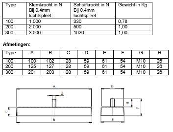 Specificaties SAV 240.48